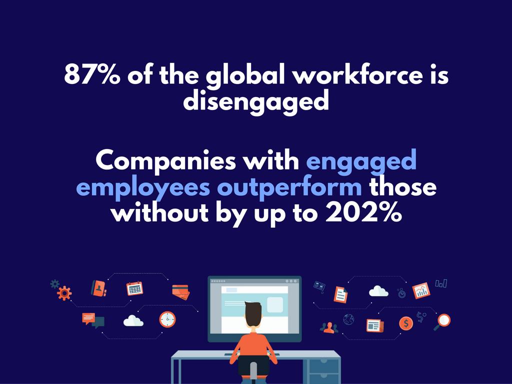 disengaged workforce