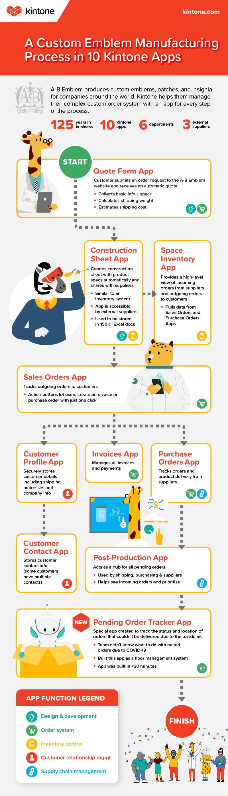 AB Emblem Infographic_FINAL-2