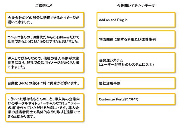 Customer_Voice_キントーン_ユーザーカンファレンス_2019