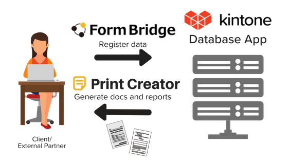 Form Bridge Print Creator integration