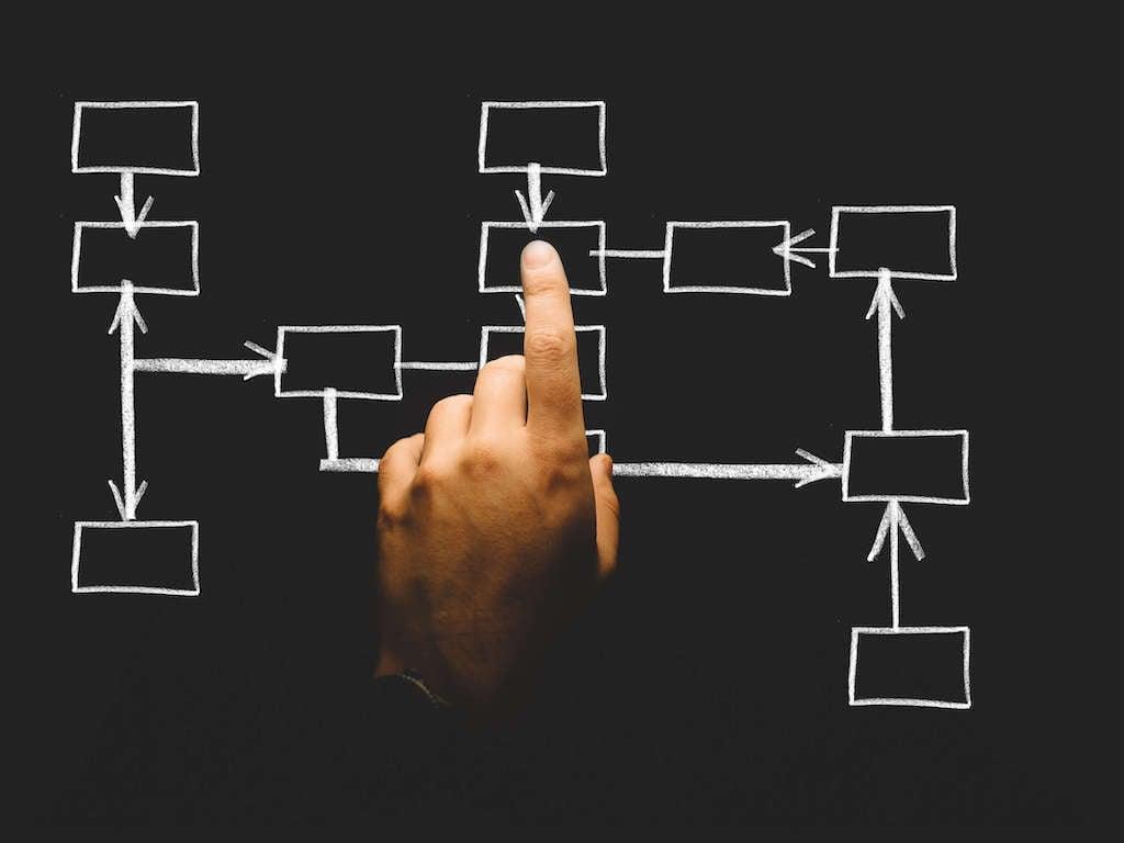 KonMari Your Operations Workflow