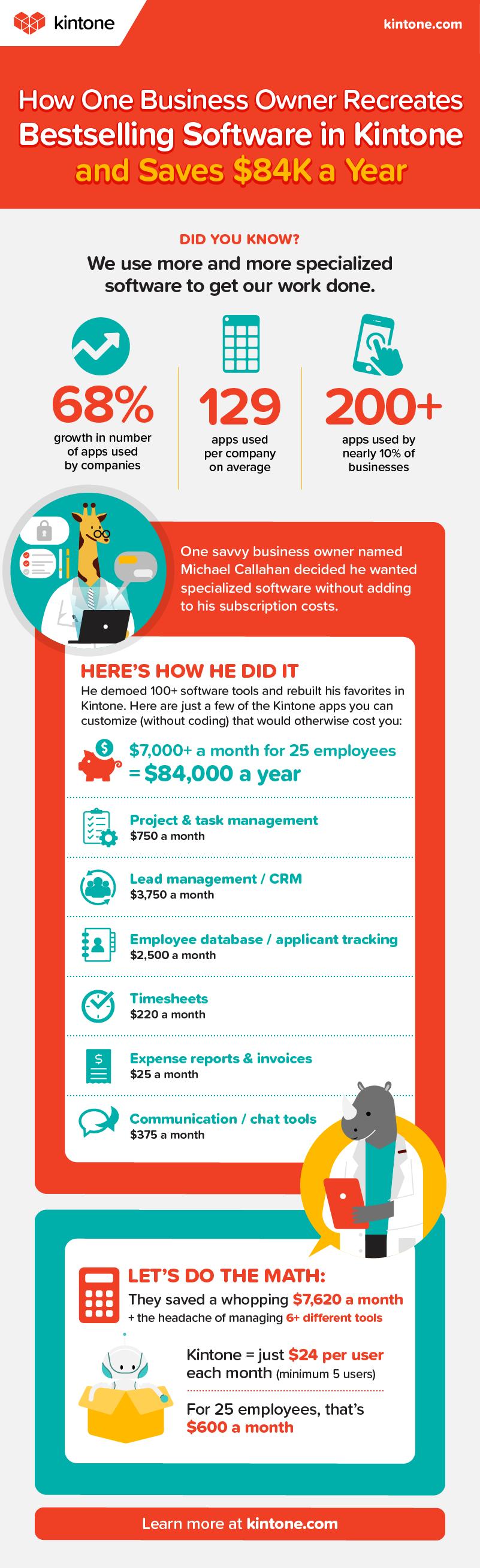 Michael Callahan Infographic_FINAL